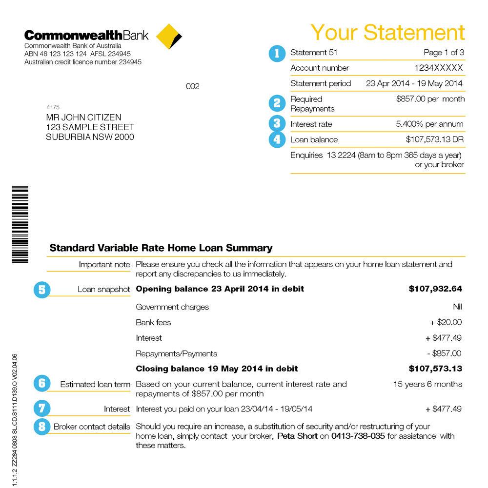 Payday loans bendigo vic photo 10