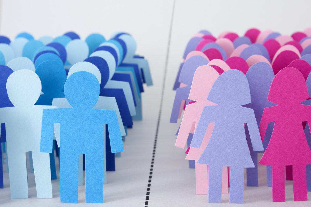 an overview of the gender discrimination in the workplace Gender equality in the workplace requires active & ongoing management  i've  written a summary of the research using a case study of how.