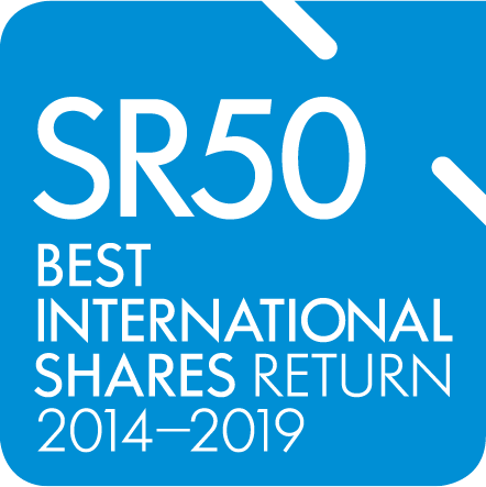 SR50 International Shares Index